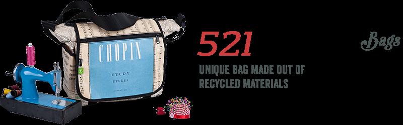 521 Manhattan Bags